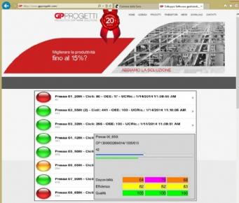 il-monitor-di-produzione-e-disponibile-in-internet_m
