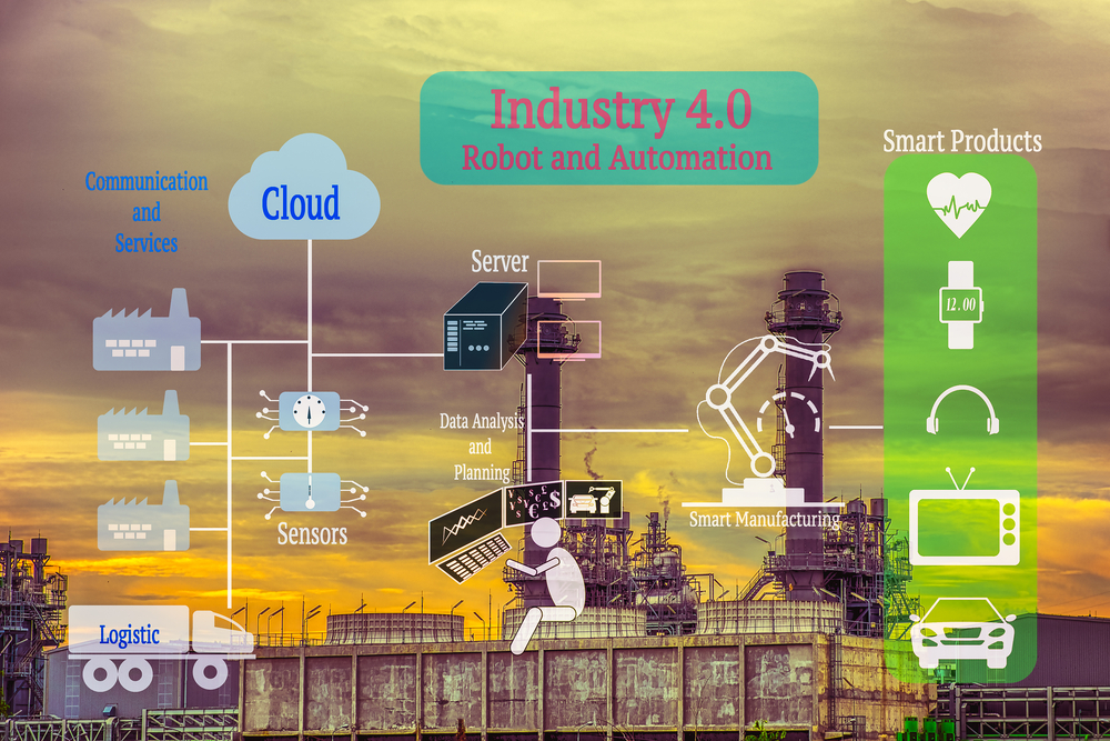 Software per il controllo della produzione industriale