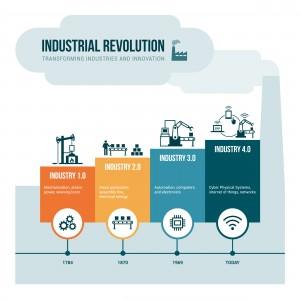 Software per l'industria 4.0